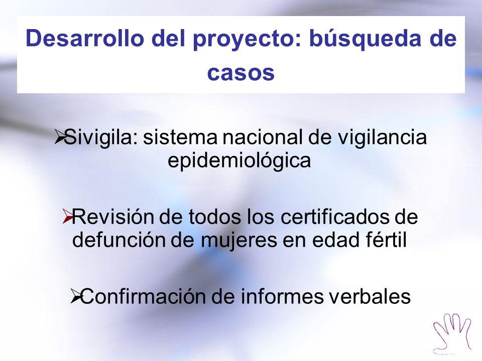 Desarrollo del proyecto: búsqueda de casos Sivigila: sistema nacional de vigilancia epidemiológica Revisión de todos los certificados de defunción de mujeres en edad fértil Confirmación de informes verbales