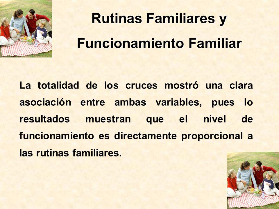 Rutinas Familiares y Funcionamiento Familiar La totalidad de los cruces mostró una clara asociación entre ambas variables, pues lo resultados muestran