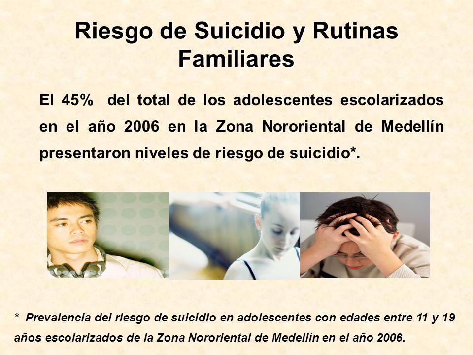 Riesgo de Suicidio y Rutinas Familiares El 45% del total de los adolescentes escolarizados en el año 2006 en la Zona Nororiental de Medellín presentar
