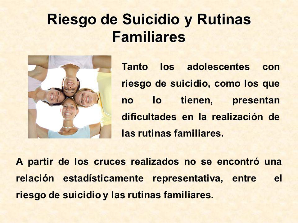 Riesgo de Suicidio y Rutinas Familiares Tanto los adolescentes con riesgo de suicidio, como los que no lo tienen, presentan dificultades en la realiza