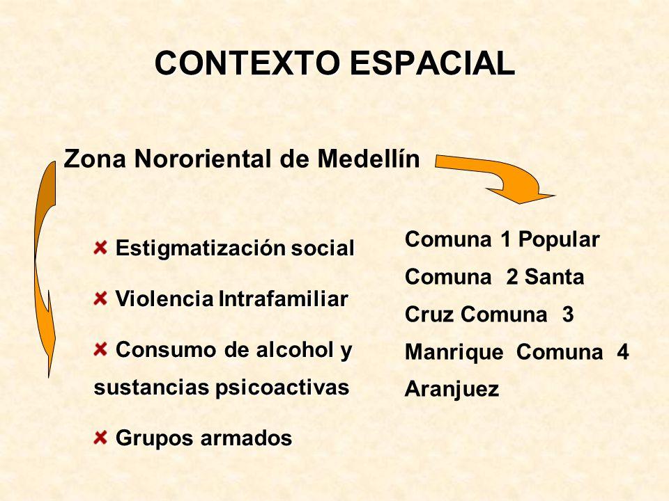 CONTEXTO ESPACIAL Zona Nororiental de Medellín Comuna 1 Popular Comuna 2 Santa Cruz Comuna 3 Manrique Comuna 4 Aranjuez Estigmatización social Estigma