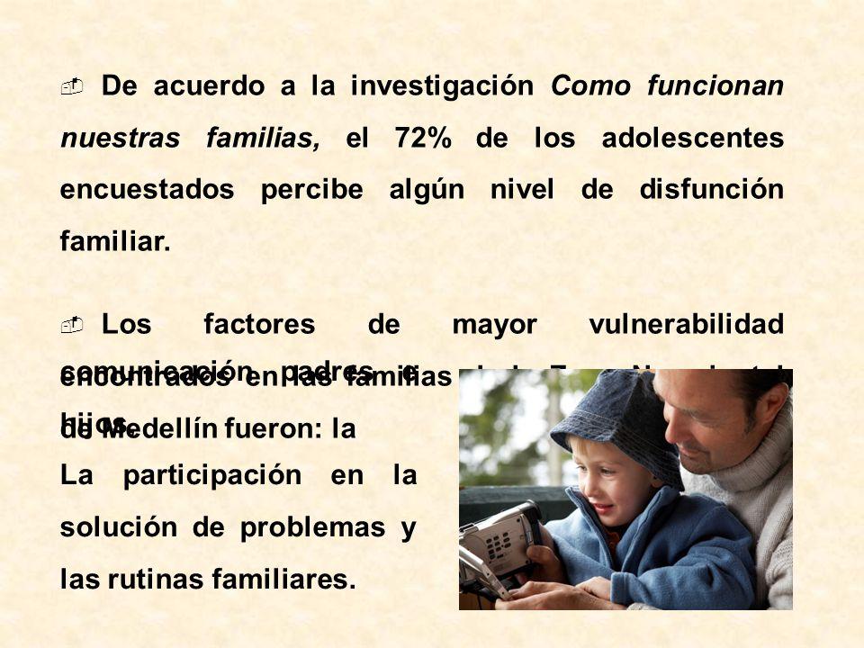 De acuerdo a la investigación Como funcionan nuestras familias, el 72% de los adolescentes encuestados percibe algún nivel de disfunción familiar. Los