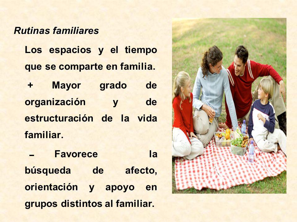 Rutinas familiares Los espacios y el tiempo que se comparte en familia. + Mayor grado de organización y de estructuración de la vida familiar. Favorec