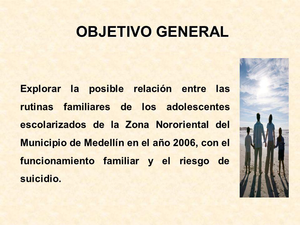 OBJETIVO GENERAL Explorar la posible relación entre las rutinas familiares de los adolescentes escolarizados de la Zona Nororiental del Municipio de M