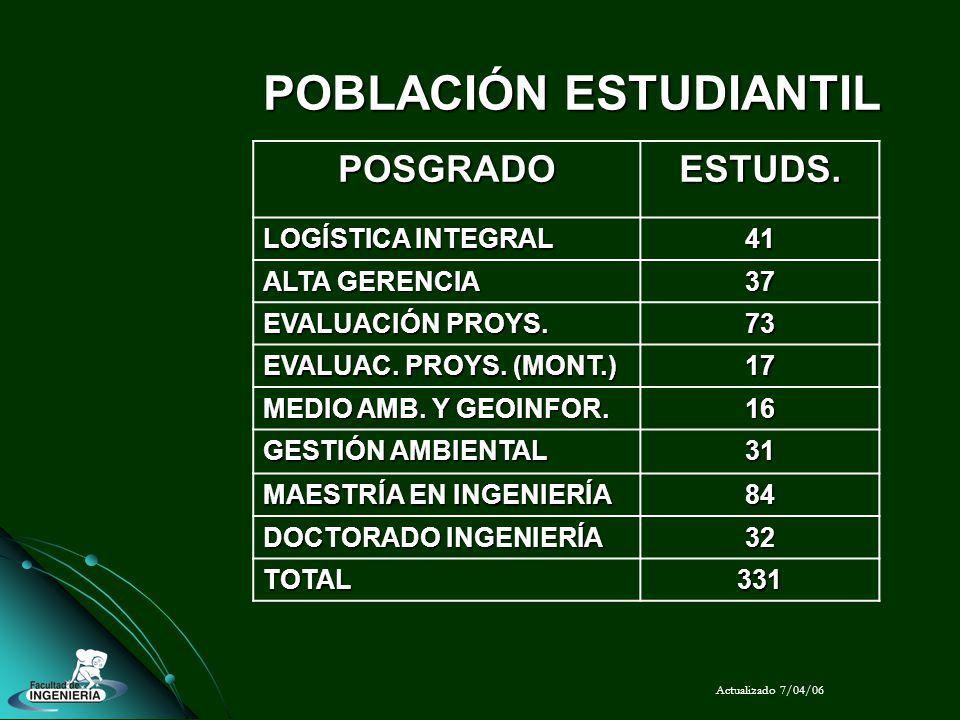 POBLACIÓN ESTUDIANTIL POSGRADOESTUDS. LOGÍSTICA INTEGRAL 41 ALTA GERENCIA 37 EVALUACIÓN PROYS. 73 EVALUAC. PROYS. (MONT.) 17 MEDIO AMB. Y GEOINFOR. 16
