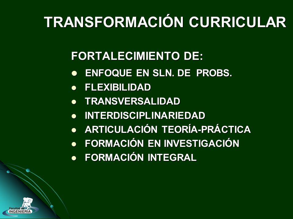 FORTALECIMIENTO DE: ENFOQUE EN SLN. DE PROBS. ENFOQUE EN SLN. DE PROBS. FLEXIBILIDAD FLEXIBILIDAD TRANSVERSALIDAD TRANSVERSALIDAD INTERDISCIPLINARIEDA