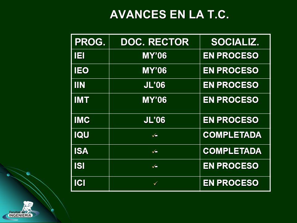 PROG. DOC. RECTOR SOCIALIZ.