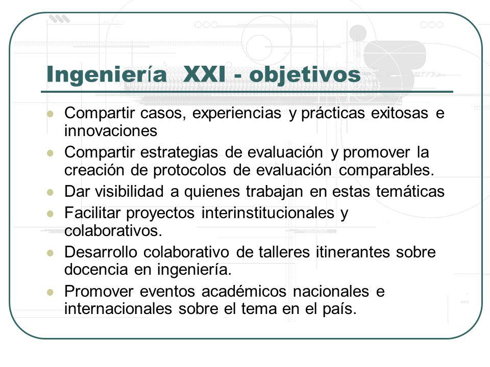 Ingenier í a XXI - objetivos Compartir casos, experiencias y prácticas exitosas e innovaciones Compartir estrategias de evaluación y promover la creación de protocolos de evaluación comparables.