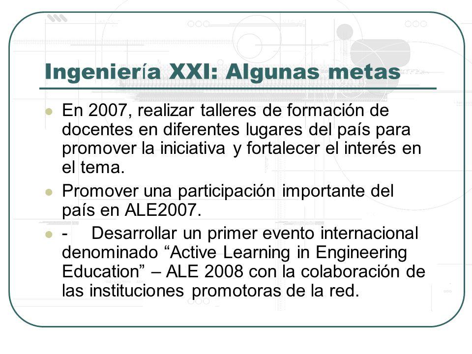 Ingenier í a XXI: Algunas metas En 2007, realizar talleres de formación de docentes en diferentes lugares del país para promover la iniciativa y fortalecer el interés en el tema.