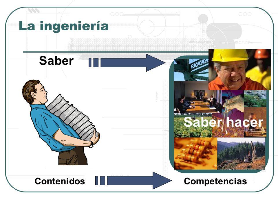La ingeniería Saber Saber hacer ContenidosCompetencias