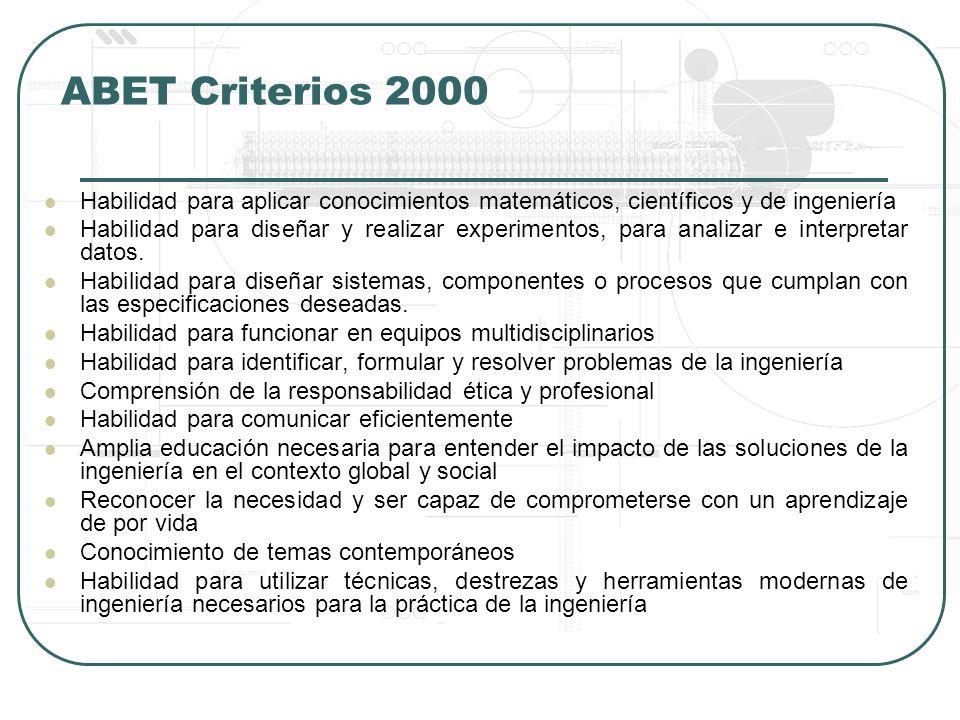 ABET Criterios 2000 Habilidad para aplicar conocimientos matemáticos, científicos y de ingeniería Habilidad para diseñar y realizar experimentos, para analizar e interpretar datos.