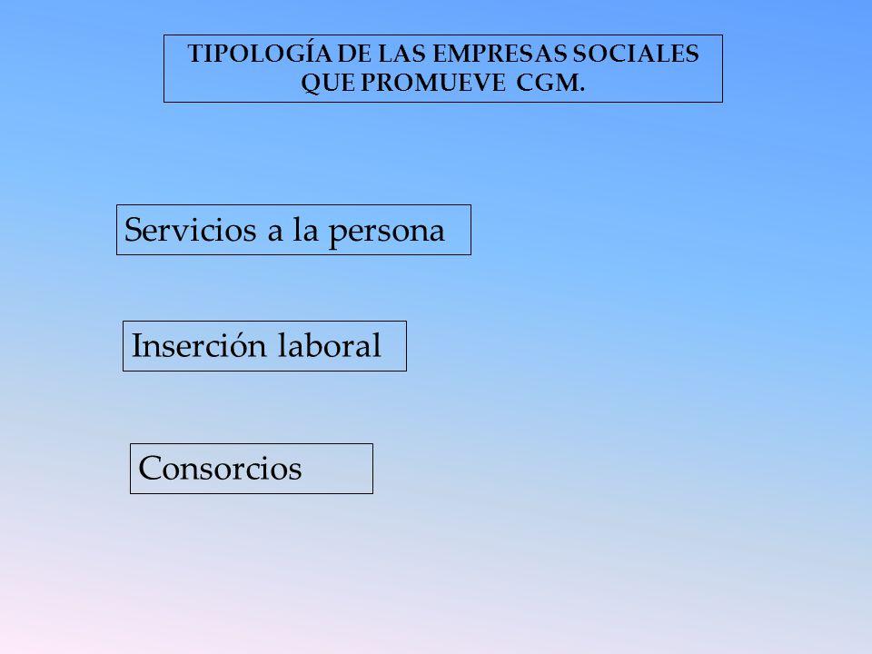 TIPOLOGÍA DE LAS EMPRESAS SOCIALES QUE PROMUEVE CGM. Servicios a la persona Inserción laboral Consorcios