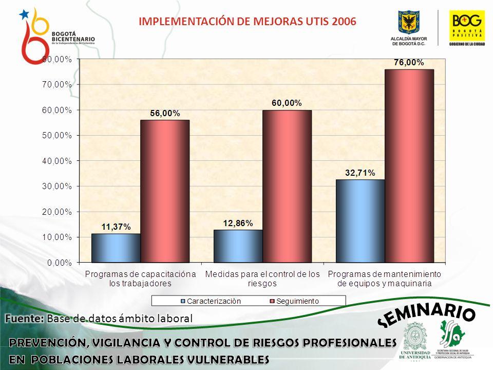 IMPLEMENTACIÓN DE MEJORAS UTIS 2006