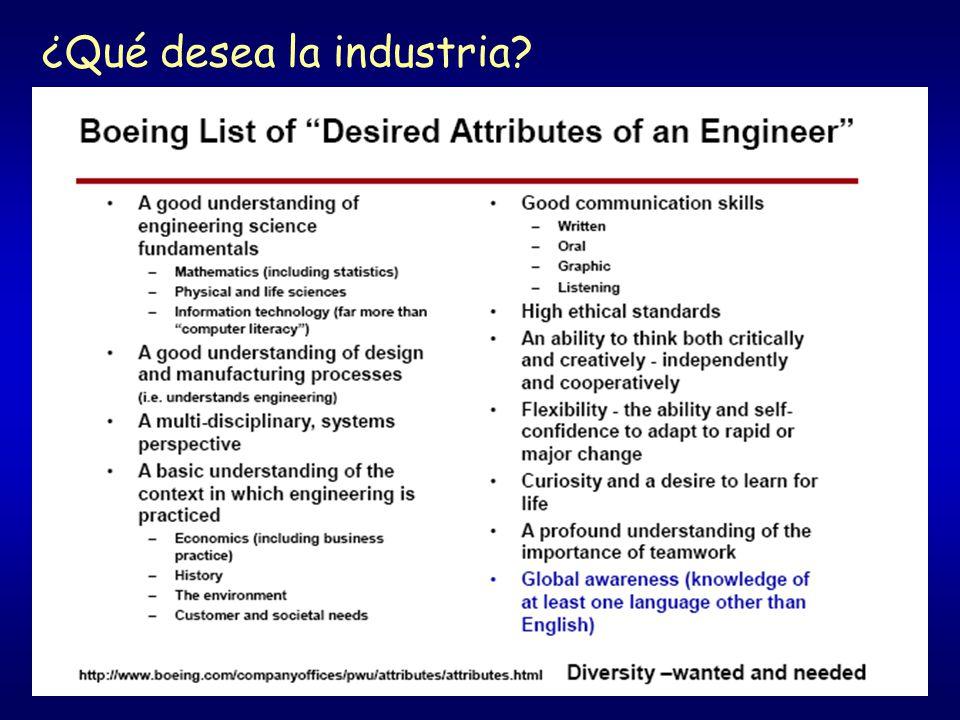 ¿Qué desea la industria?