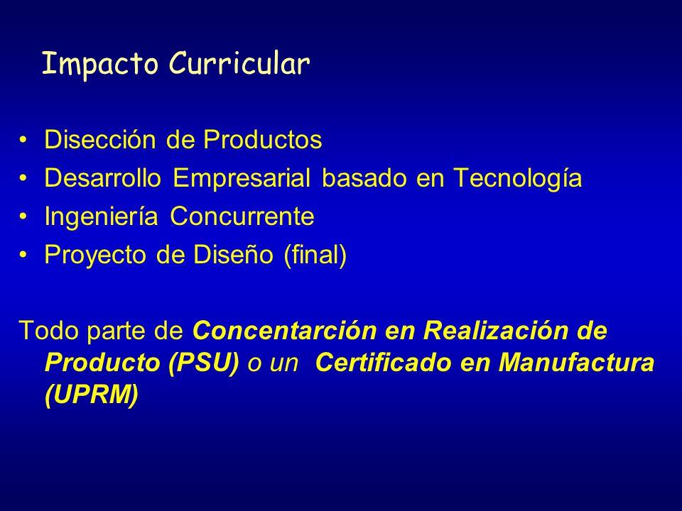 Impacto Curricular Disección de Productos Desarrollo Empresarial basado en Tecnología Ingeniería Concurrente Proyecto de Diseño (final) Todo parte de Concentarción en Realización de Producto (PSU) o un Certificado en Manufactura (UPRM)