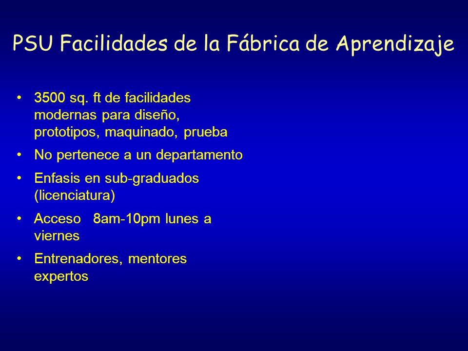 PSU Facilidades de la Fábrica de Aprendizaje 3500 sq.
