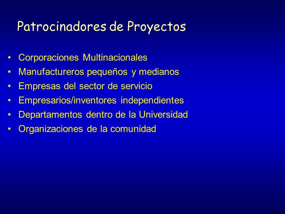 Patrocinadores de Proyectos Corporaciones Multinacionales Manufactureros pequeños y medianos Empresas del sector de servicio Empresarios/inventores independientes Departamentos dentro de la Universidad Organizaciones de la comunidad