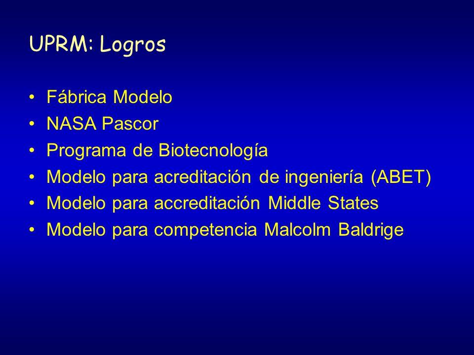 UPRM: Logros Fábrica Modelo NASA Pascor Programa de Biotecnología Modelo para acreditación de ingeniería (ABET) Modelo para accreditación Middle States Modelo para competencia Malcolm Baldrige