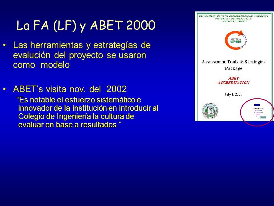 La FA (LF) y ABET 2000 Las herramientas y estrategías de evalución del proyecto se usaron como modelo ABETs visita nov.