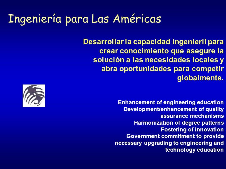 Ingeniería para Las Américas Desarrollar la capacidad ingenieril para crear conocimiento que asegure la solución a las necesidades locales y abra oportunidades para competir globalmente.