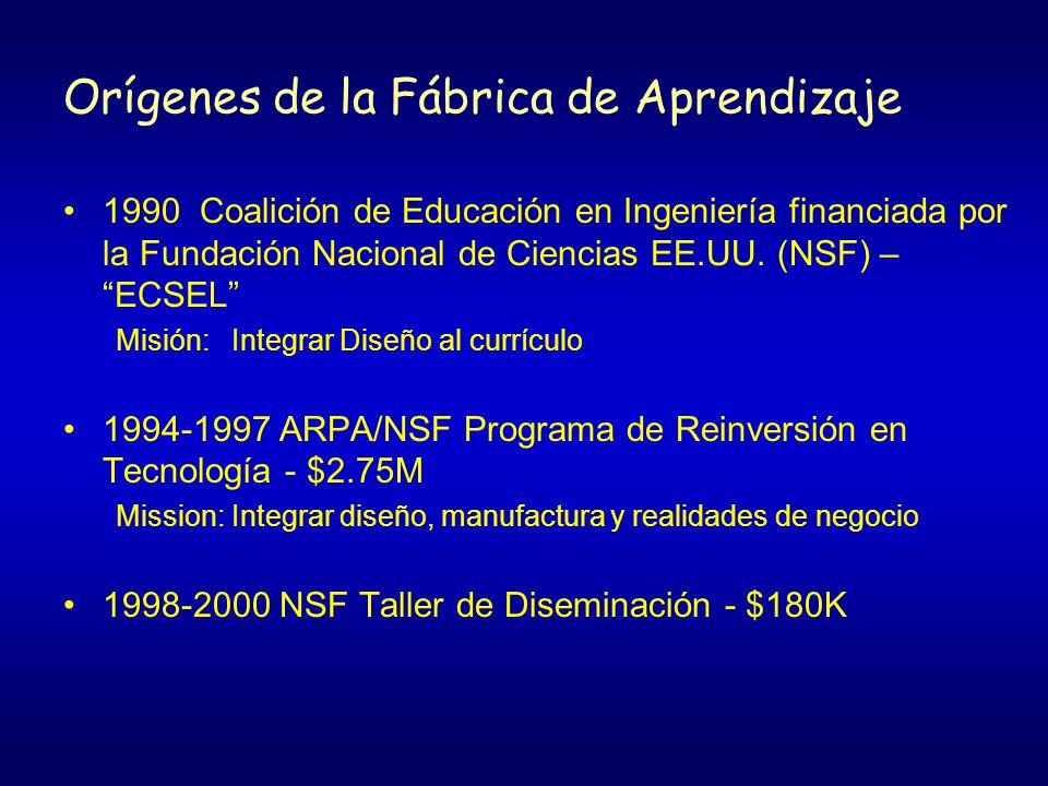 Orígenes de la Fábrica de Aprendizaje 1990 Coalición de Educación en Ingeniería financiada por la Fundación Nacional de Ciencias EE.UU.