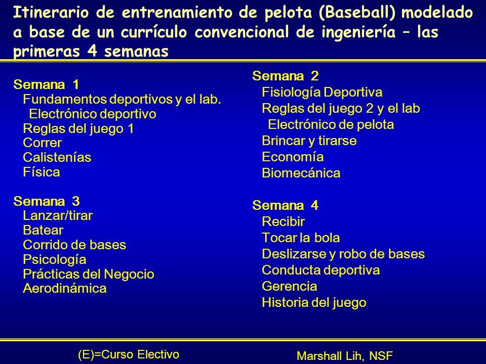 Itinerario de entrenamiento de pelota (Baseball) modelado a base de un currículo convencional de ingeniería – las primeras 4 semanas Semana 1 Fundamentos deportivos y el lab.
