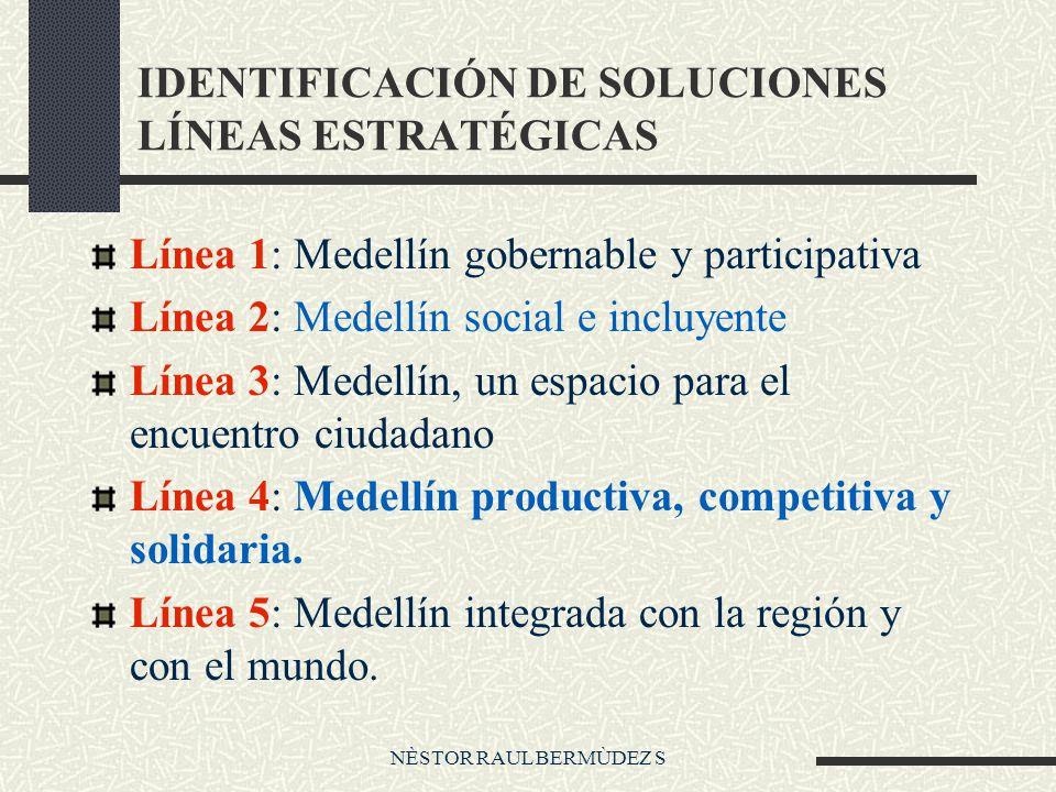 NÈSTOR RAUL BERMÙDEZ S IDENTIFICACIÓN DE SOLUCIONES LÍNEAS ESTRATÉGICAS Línea 1: Medellín gobernable y participativa Línea 2: Medellín social e incluyente Línea 3: Medellín, un espacio para el encuentro ciudadano Línea 4: Medellín productiva, competitiva y solidaria.