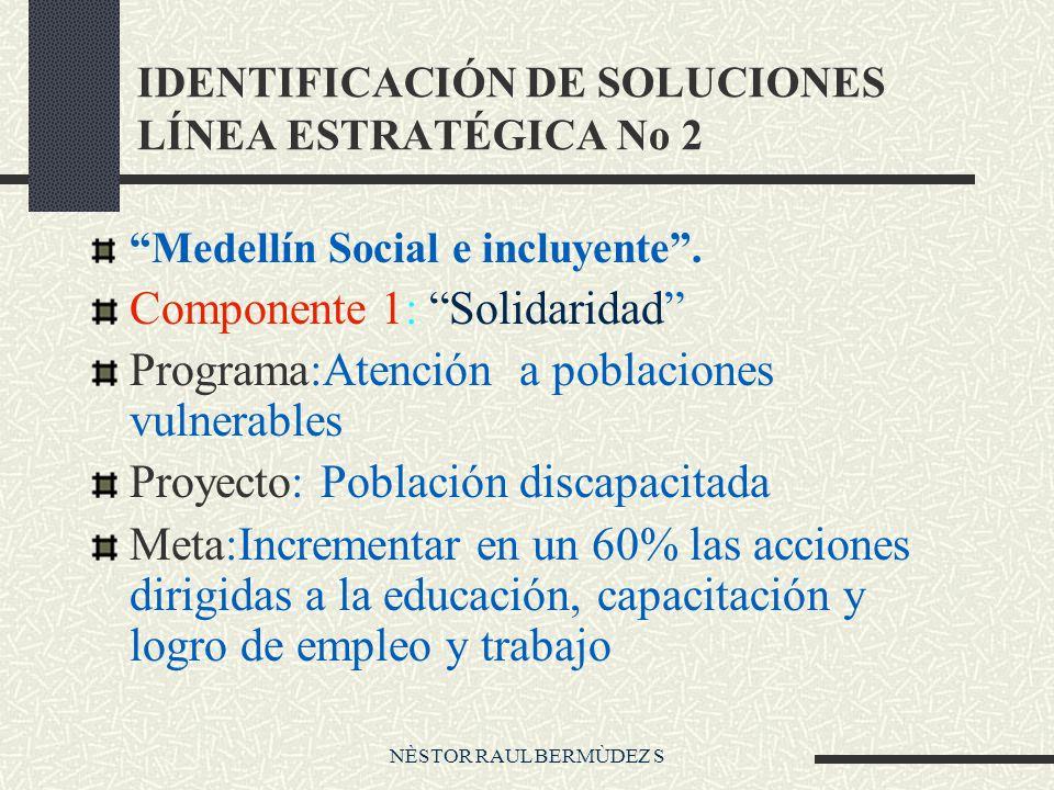 NÈSTOR RAUL BERMÙDEZ S IDENTIFICACIÓN DE SOLUCIONES LÍNEA ESTRATÉGICA No 2 Medellín Social e incluyente.