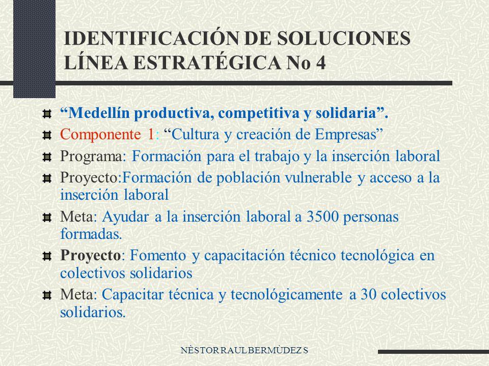 NÈSTOR RAUL BERMÙDEZ S IDENTIFICACIÓN DE SOLUCIONES LÍNEA ESTRATÉGICA No 4 Medellín productiva, competitiva y solidaria.
