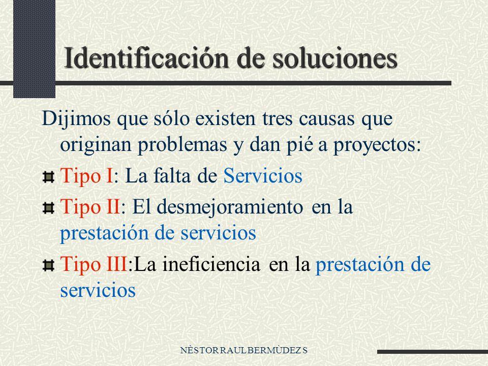 NÈSTOR RAUL BERMÙDEZ S Identificación de soluciones Dijimos que sólo existen tres causas que originan problemas y dan pié a proyectos: Tipo I: La falta de Servicios Tipo II: El desmejoramiento en la prestación de servicios Tipo III:La ineficiencia en la prestación de servicios