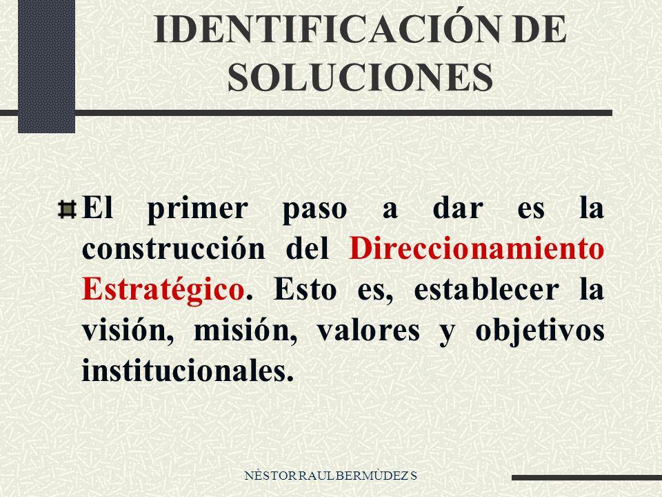 NÈSTOR RAUL BERMÙDEZ S IDENTIFICACIÓN DE SOLUCIONES El primer paso a dar es la construcción del Direccionamiento Estratégico.