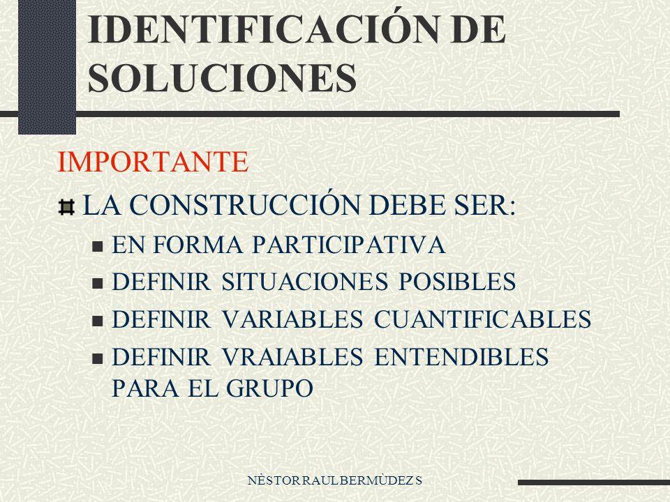 NÈSTOR RAUL BERMÙDEZ S IDENTIFICACIÓN DE SOLUCIONES IMPORTANTE LA CONSTRUCCIÓN DEBE SER: EN FORMA PARTICIPATIVA DEFINIR SITUACIONES POSIBLES DEFINIR VARIABLES CUANTIFICABLES DEFINIR VRAIABLES ENTENDIBLES PARA EL GRUPO