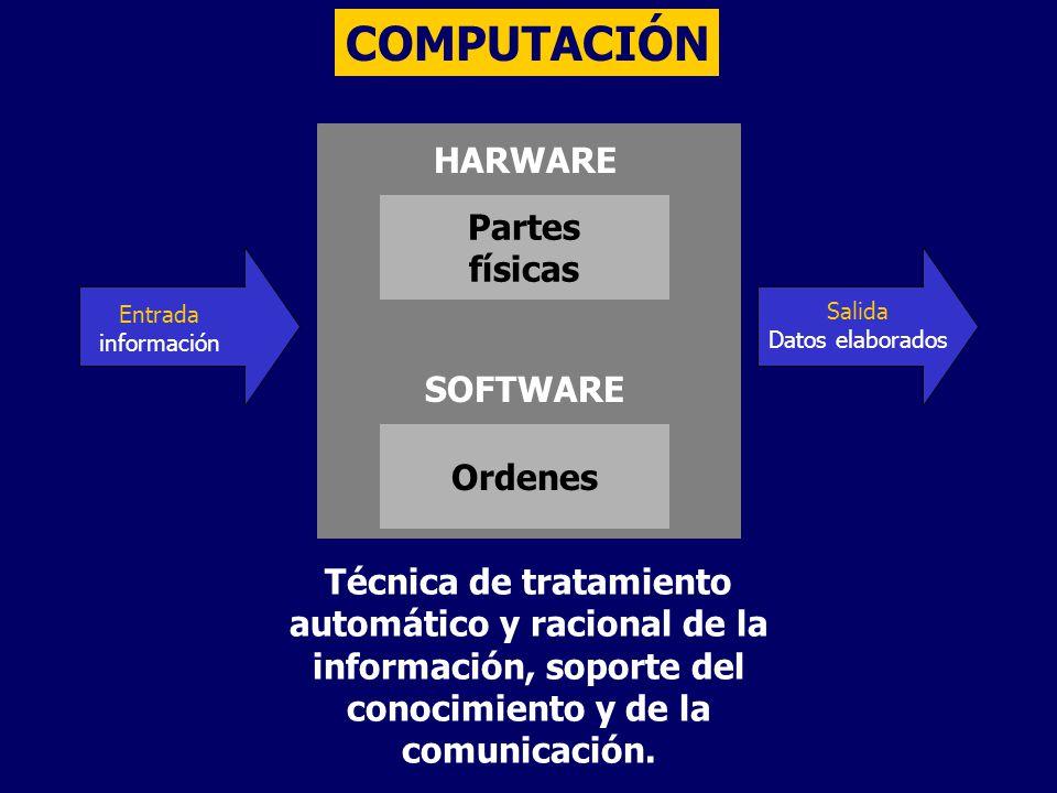 COMPUTACIÓN Técnica de tratamiento automático y racional de la información, soporte del conocimiento y de la comunicación. Entrada información Salida