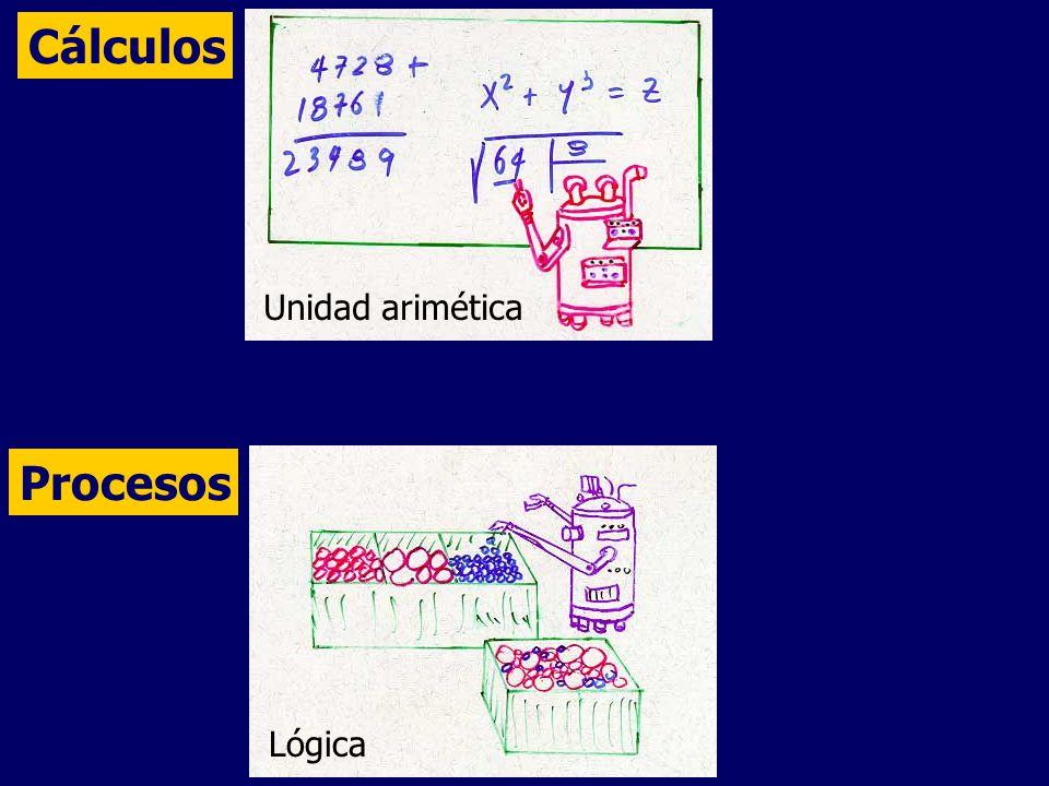 Cálculos Procesos Lógica Unidad arimética