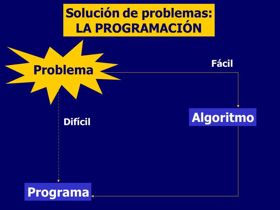 Solución de problemas: LA PROGRAMACIÓN Algoritmo Programa Difícil Fácil Problema
