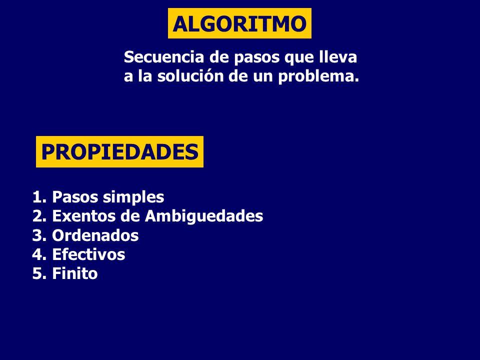 ALGORITMO Secuencia de pasos que lleva a la solución de un problema. PROPIEDADES 1. Pasos simples 2. Exentos de Ambiguedades 3. Ordenados 4. Efectivos
