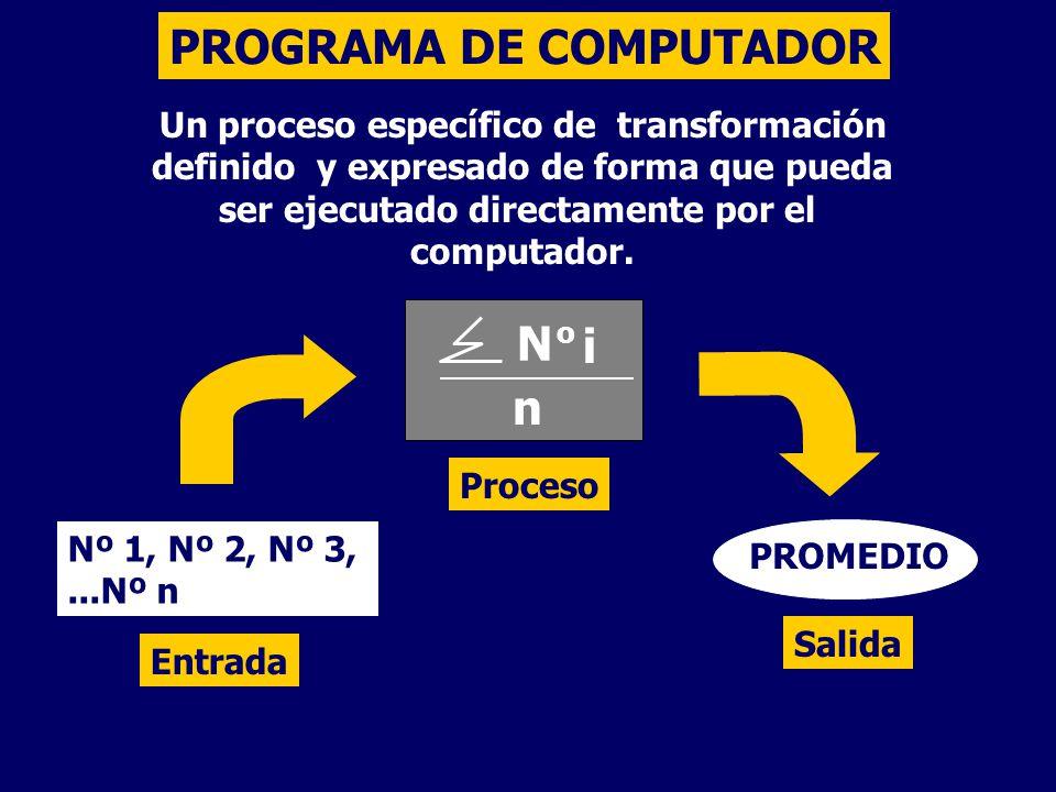 PROGRAMA DE COMPUTADOR Un proceso específico de transformación definido y expresado de forma que pueda ser ejecutado directamente por el computador. E