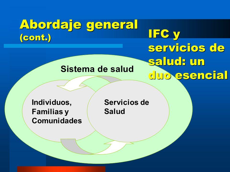 Individuos, Familias y Comunidades Sistema de salud Servicios de Salud IFC y servicios de salud: un duo esencial
