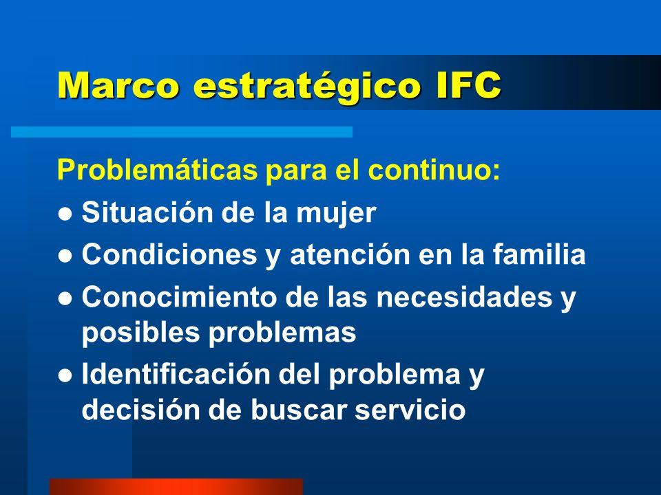 Marco estratégico IFC Problemáticas para el continuo: Situación de la mujer Condiciones y atención en la familia Conocimiento de las necesidades y posibles problemas Identificación del problema y decisión de buscar servicio