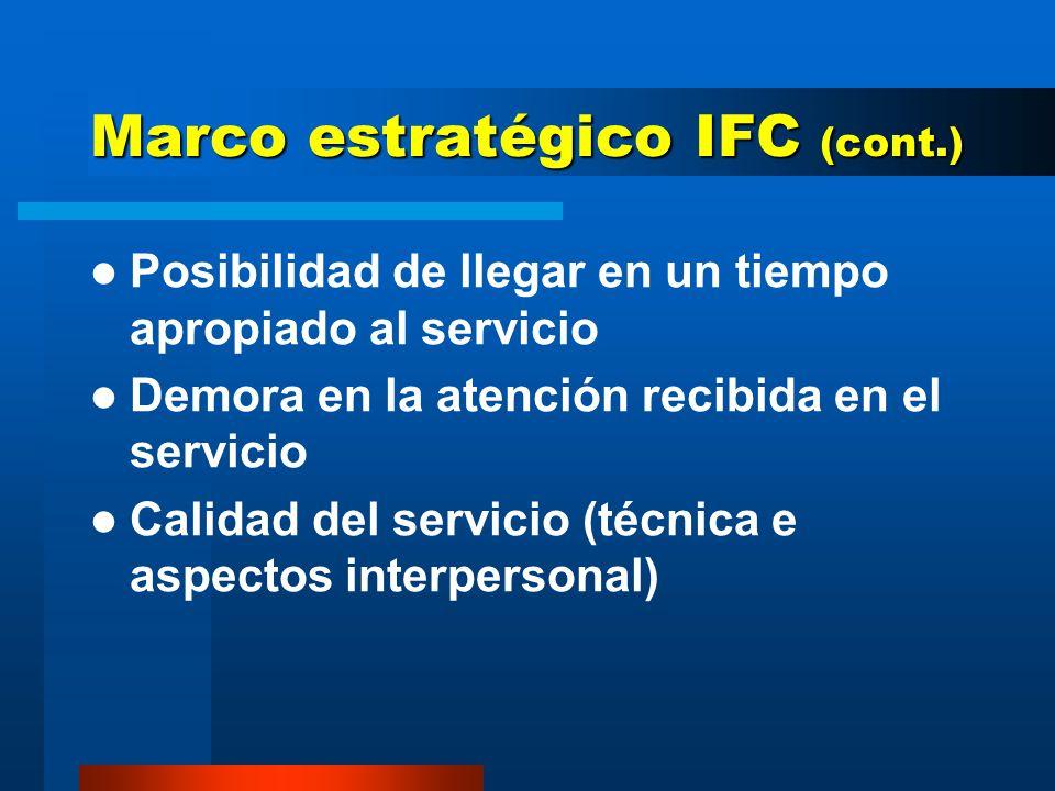 Marco estratégico IFC (cont.) Posibilidad de llegar en un tiempo apropiado al servicio Demora en la atención recibida en el servicio Calidad del servicio (técnica e aspectos interpersonal)