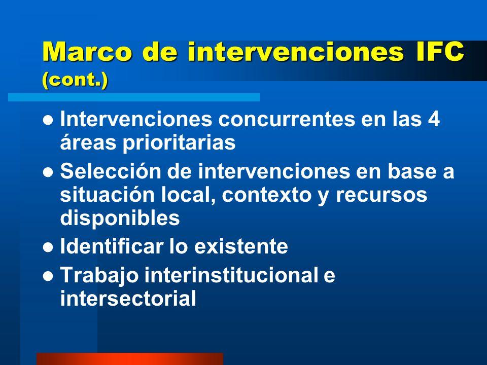 Intervenciones concurrentes en las 4 áreas prioritarias Selección de intervenciones en base a situación local, contexto y recursos disponibles Identificar lo existente Trabajo interinstitucional e intersectorial