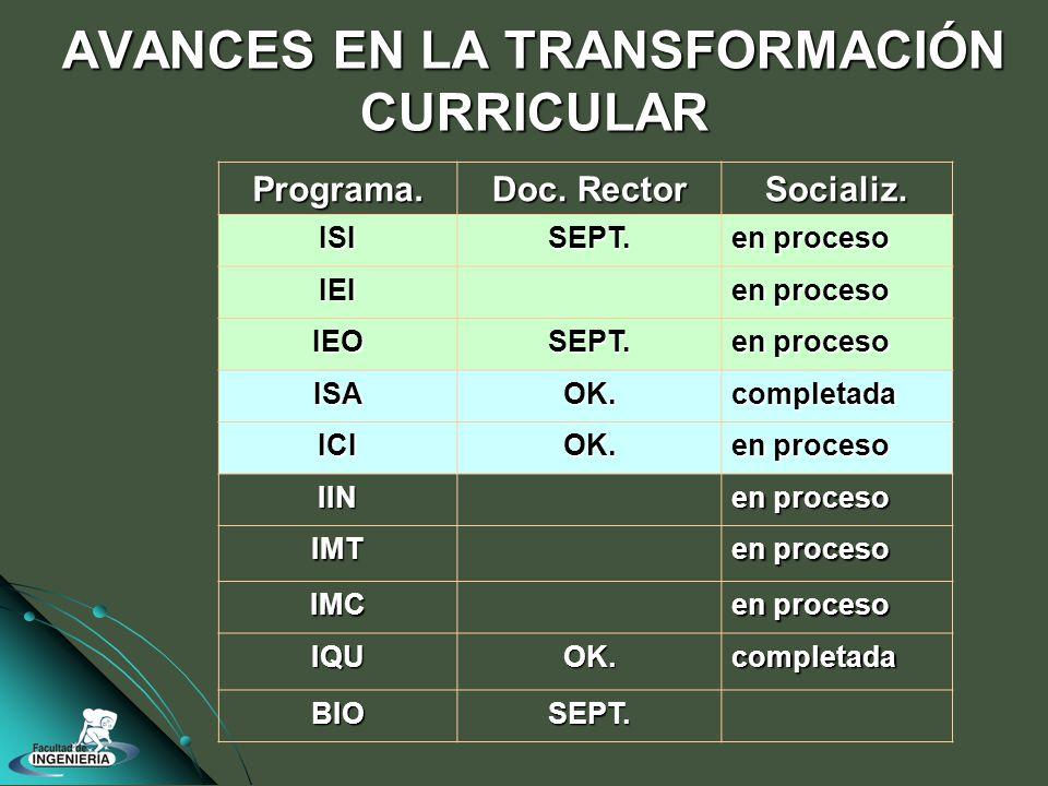 Programa. Doc. Rector Socializ. ISISEPT. en proceso IEI IEOSEPT.
