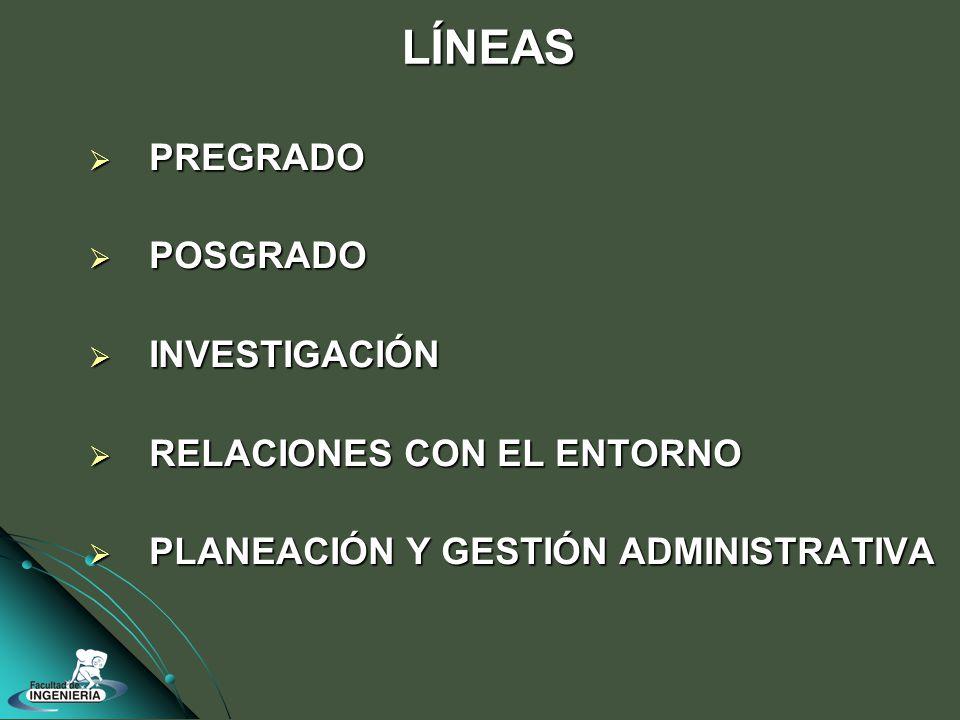 PROYECTOS PRESENTADOS PROYECTOS PRESENTADOS 1er semestre 2006 Proyectos Colciencias y Pequeños Proyectos