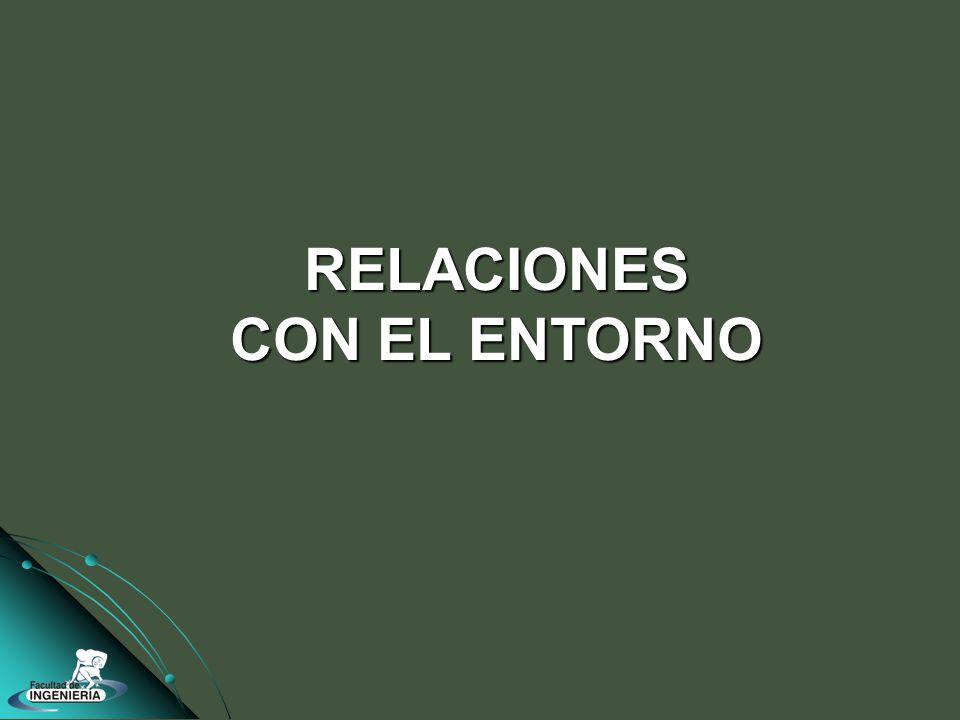 RELACIONES CON EL ENTORNO