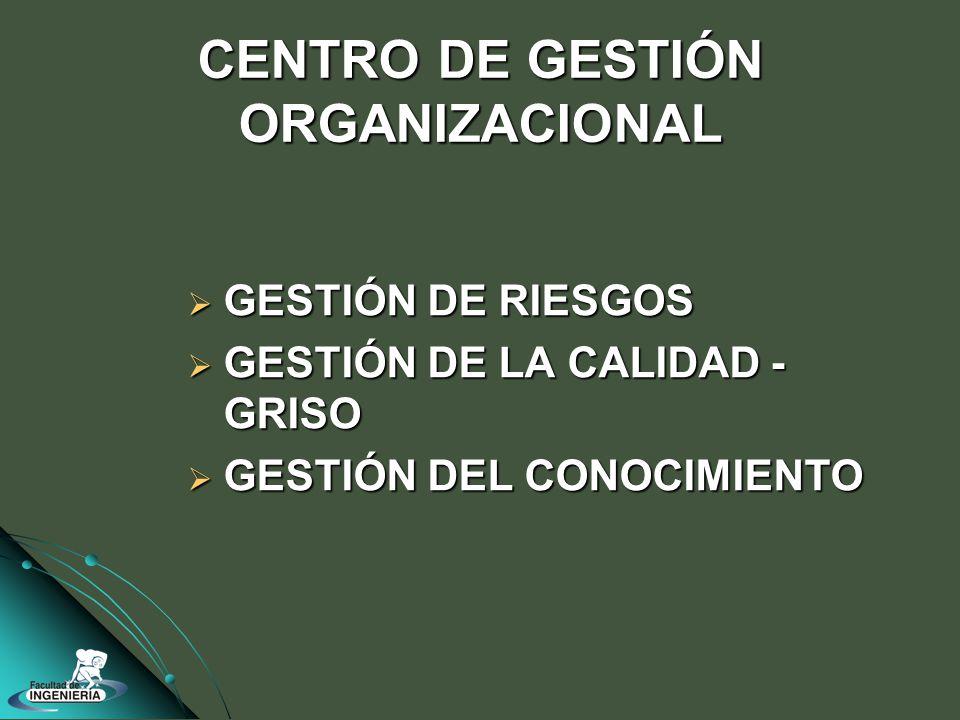 CENTRO DE GESTIÓN ORGANIZACIONAL GESTIÓN DE RIESGOS GESTIÓN DE RIESGOS GESTIÓN DE LA CALIDAD - GRISO GESTIÓN DE LA CALIDAD - GRISO GESTIÓN DEL CONOCIMIENTO GESTIÓN DEL CONOCIMIENTO