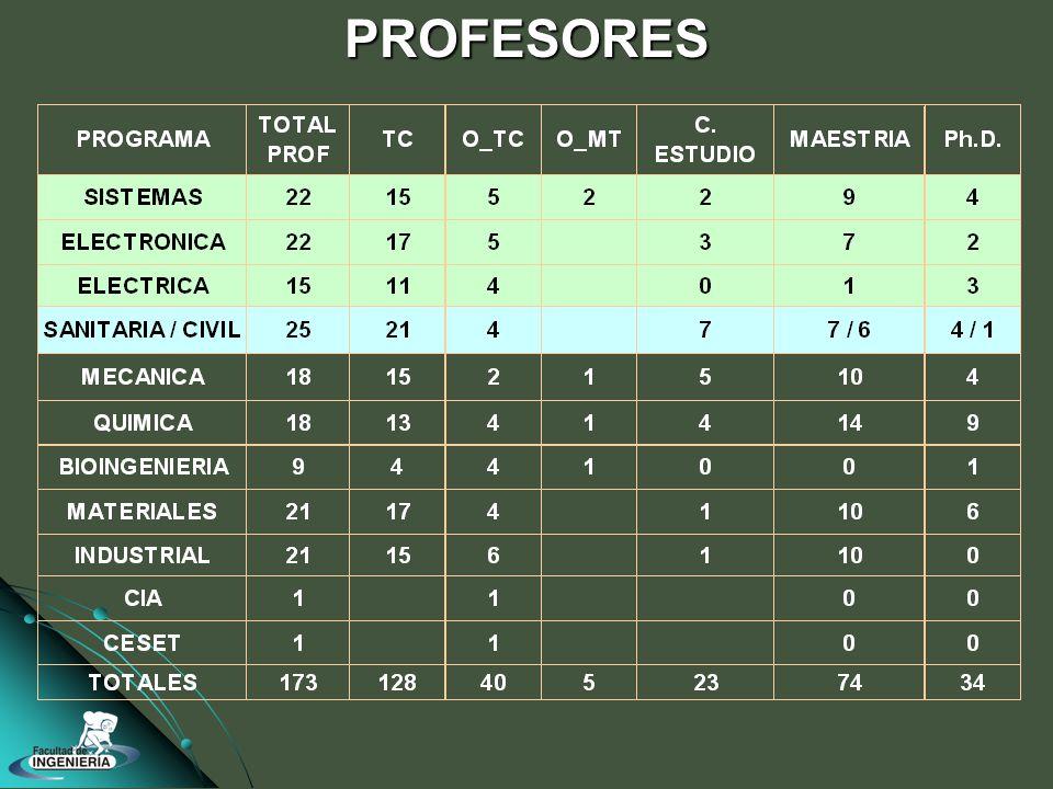 BENEFICIOS ESTUDIANTES DE POSTGRADO