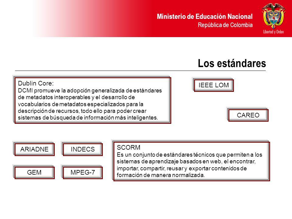 Ministerio de Educación Nacional República de Colombia Los estándares Dublin Core: DCMI promueve la adopción generalizada de estándares de metadatos interoperables y el desarrollo de vocabularios de metadatos especializados para la descripción de recursos, todo ello para poder crear sistemas de búsqueda de información más inteligentes.