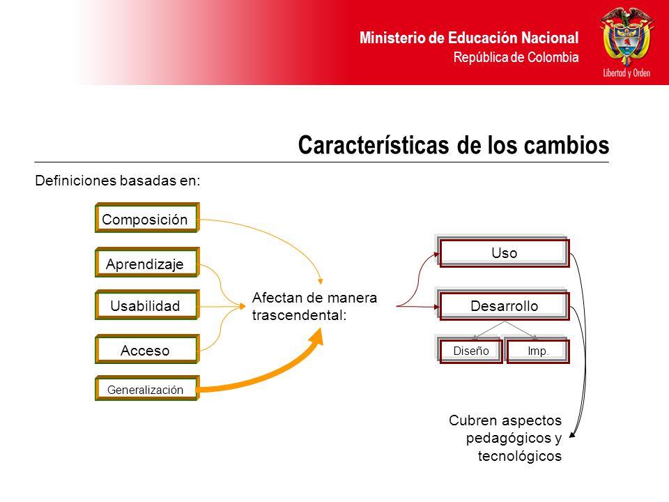 Ministerio de Educación Nacional República de Colombia Características de los cambios Definiciones basadas en: Composición Aprendizaje Usabilidad Acceso Generalización Afectan de manera trascendental: Cubren aspectos pedagógicos y tecnológicos Uso Desarrollo Imp.Diseño