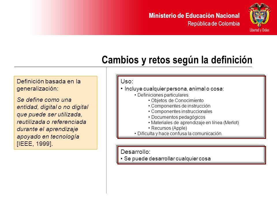 Ministerio de Educación Nacional República de Colombia Cambios y retos según la definición Definición basada en la generalización: Se define como una entidad, digital o no digital que puede ser utilizada, reutilizada o referenciada durante el aprendizaje apoyado en tecnología [IEEE, 1999].