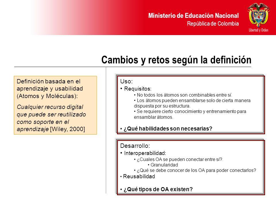 Ministerio de Educación Nacional República de Colombia Cambios y retos según la definición Definición basada en el aprendizaje y usabilidad (Atomos y Moléculas): Cualquier recurso digital que puede ser reutilizado como soporte en el aprendizaje [Wiley, 2000] Uso: Requisitos: No todos los átomos son combinables entre sí.